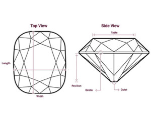 Cushion cut diamond diagram - Laferrière & Brixi Diamantaires