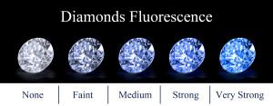 fluorescence dans un diamant photo1